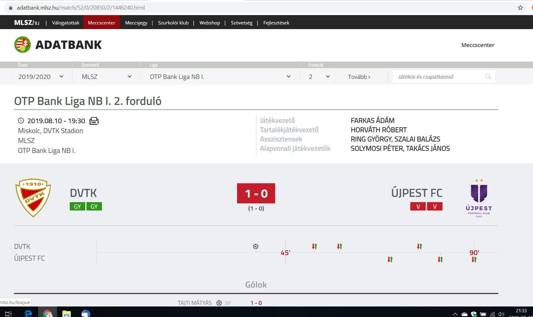 Újpest FC - forrás: adatbank.mlsz.hu