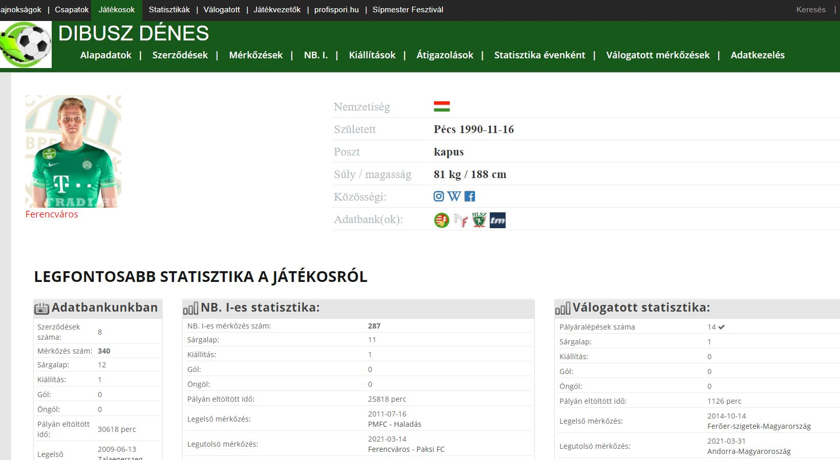 foci-info.hu (2021-04-03) - forrás: foci-info.hu