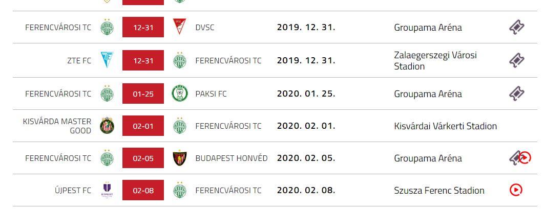 Ferencváros - 2019.12.31 - forrás: adatbank.mlsz.hu