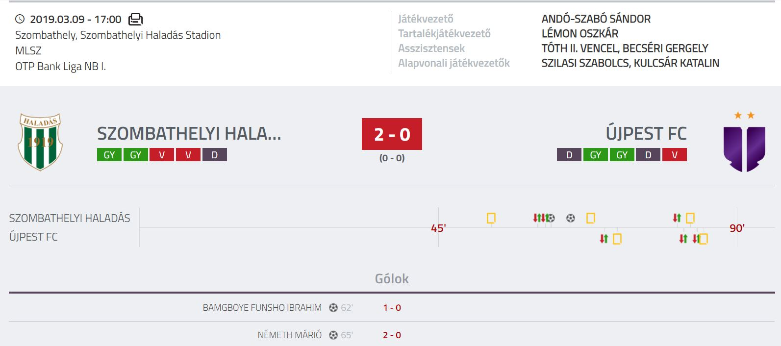 Haladás hibás eredmény - forrás: adatbank.mlsz.hu