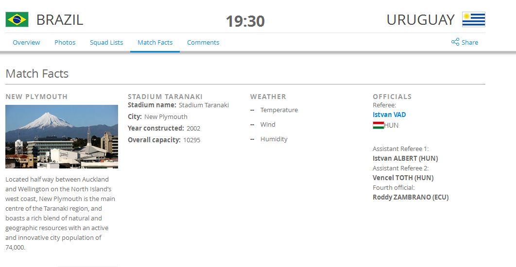Vad István - Bra-Uru - kuldes - forrás: uefa.com